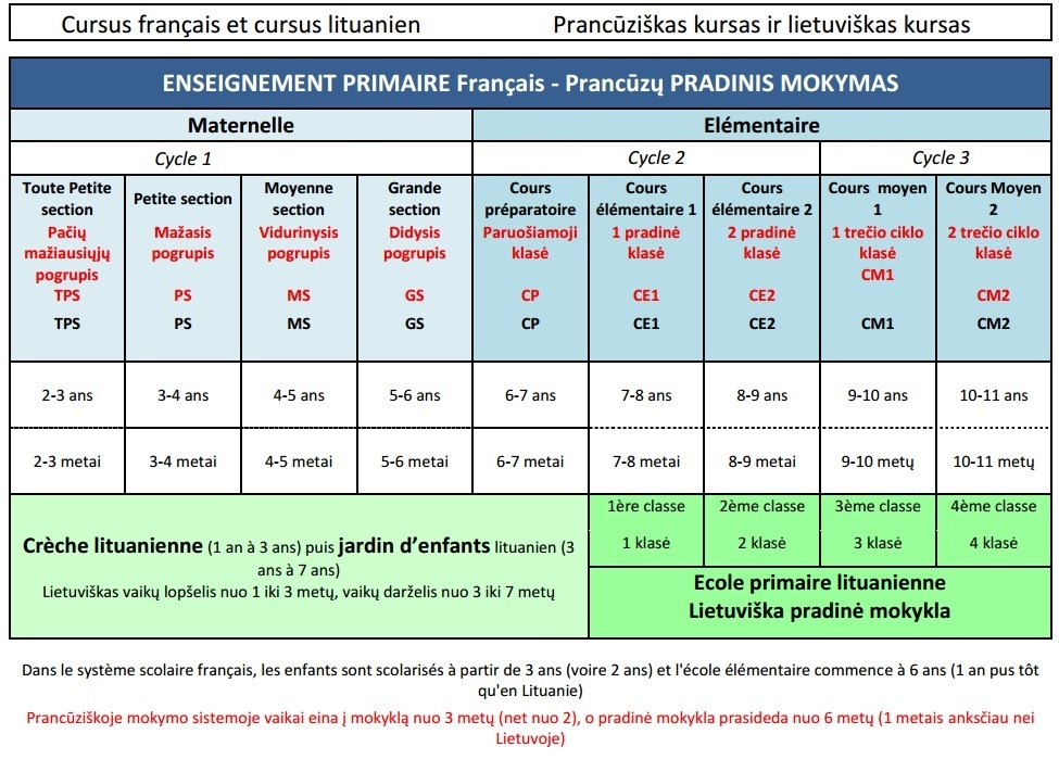 primaire-1